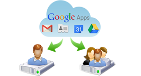 Google Apps User Account